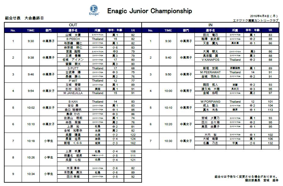EJC-Pairing-sheet20160403